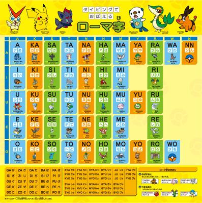 すべての講義 キーボード入力表 : Pokemon Alphabet Chart